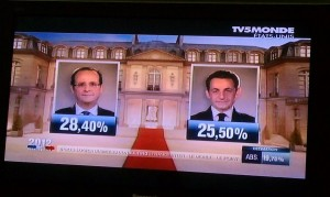 Hollande en tête,Sarko second, Le Pen en force