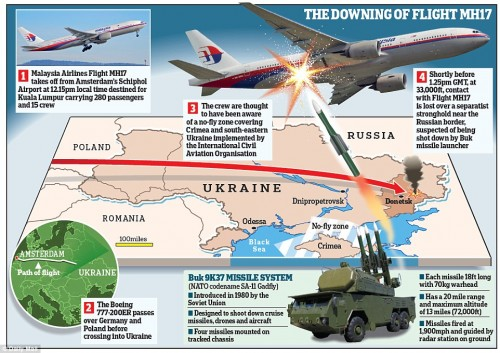 1405699718519_wps_13_Ukraine_MH17_Graphic